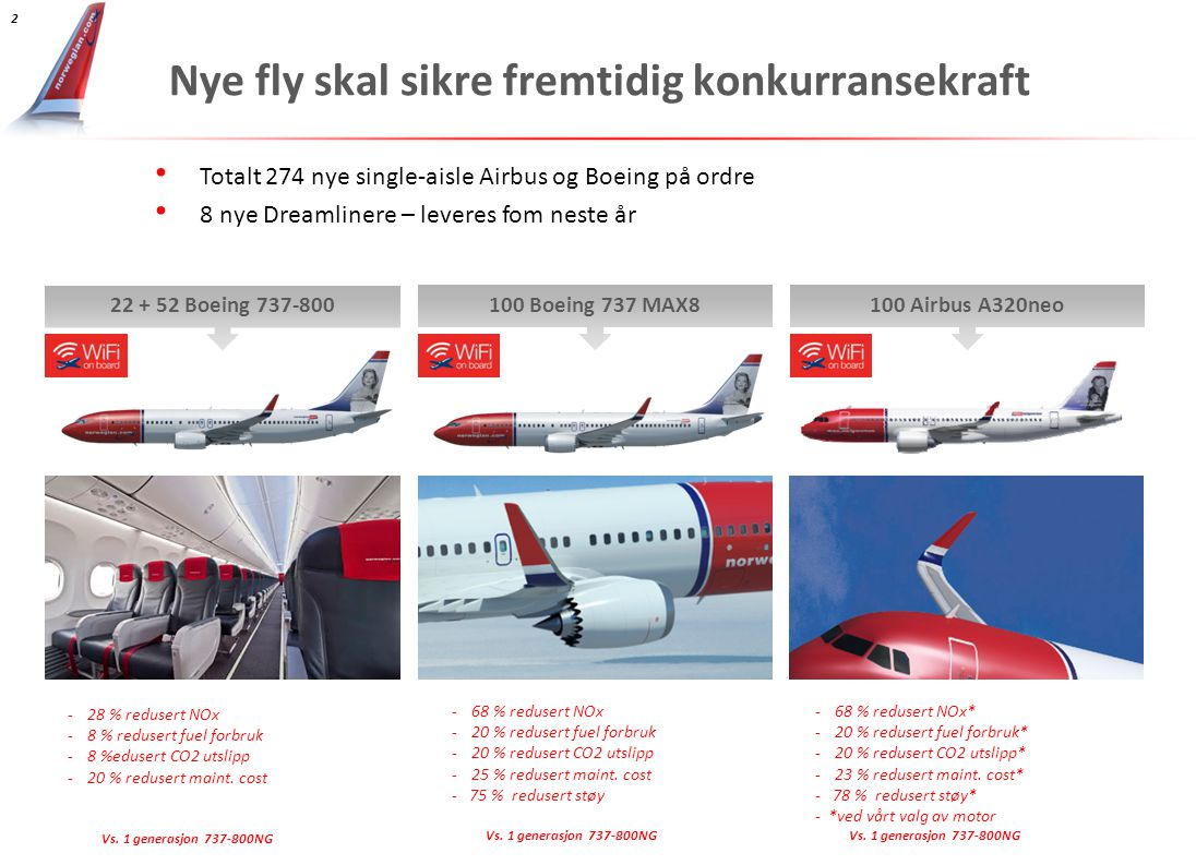 Nye fly skal sikre fremtidig konkurransekraft