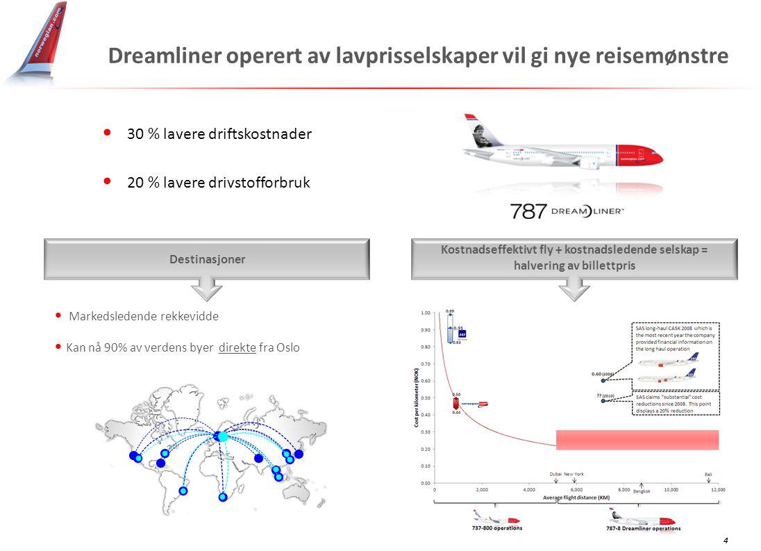 Dreamliner operert av lavprisselskaper vil gi nye reisemønstre