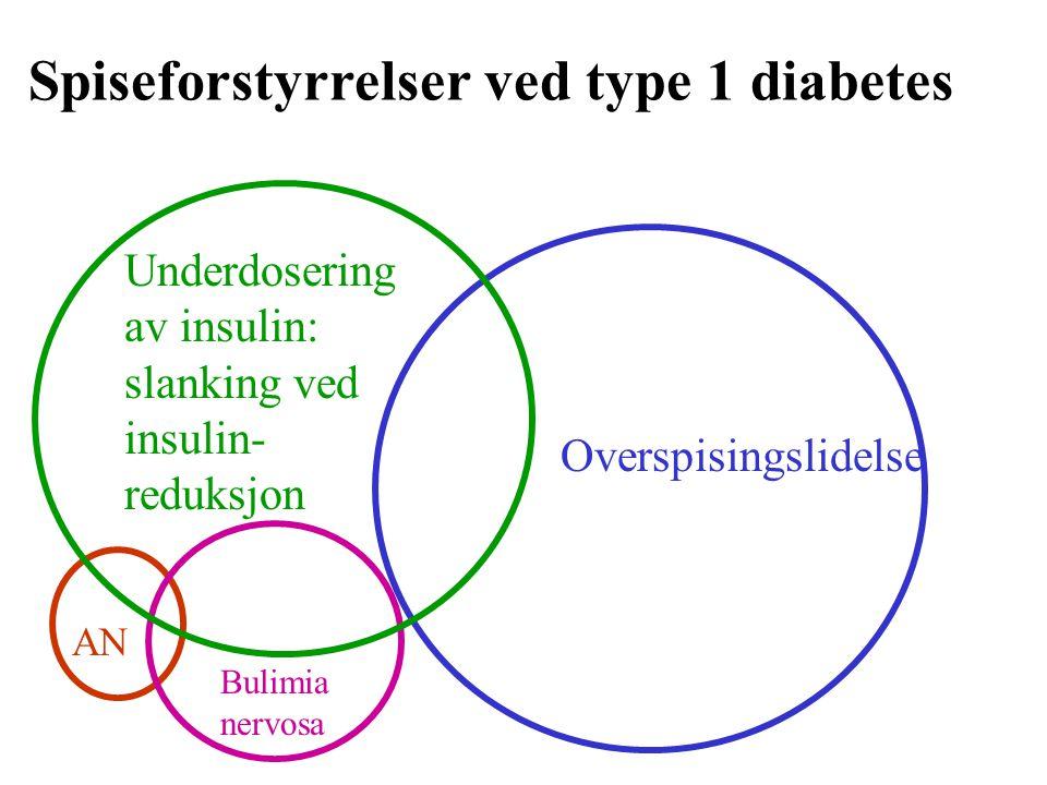 Spiseforstyrrelser ved type 1 diabetes