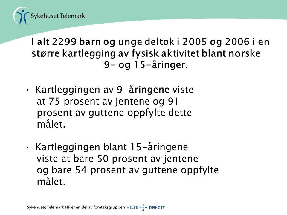 I alt 2299 barn og unge deltok i 2005 og 2006 i en større kartlegging av fysisk aktivitet blant norske 9- og 15-åringer.