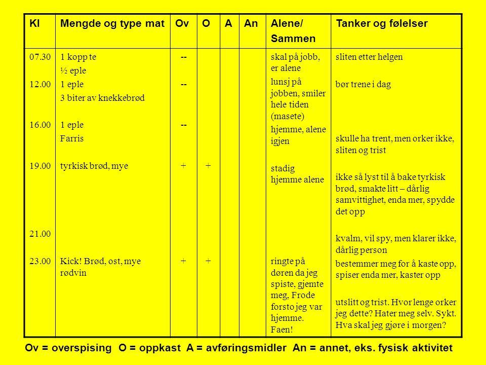 Kl Mengde og type mat Ov O A An Alene/ Sammen Tanker og følelser