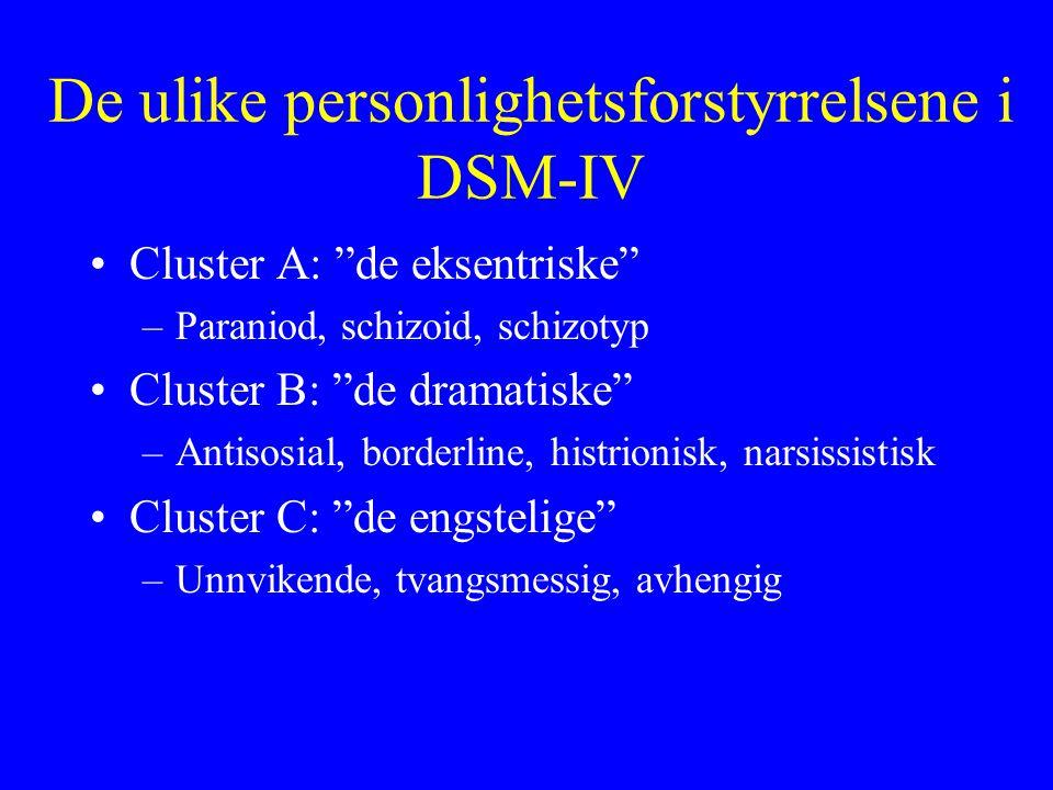 De ulike personlighetsforstyrrelsene i DSM-IV