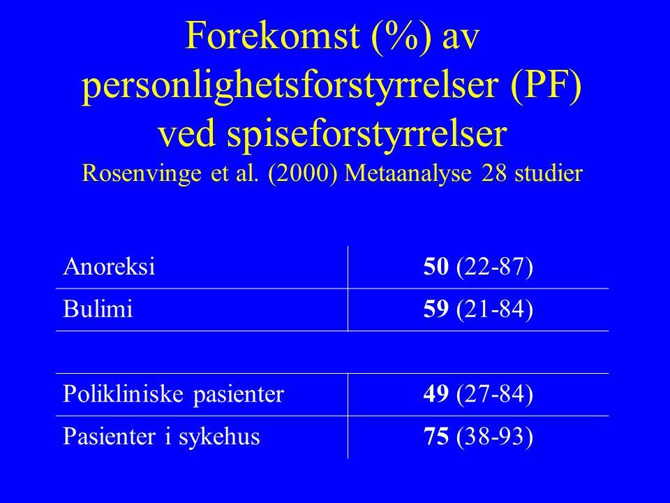 Forekomst (%) av personlighetsforstyrrelser (PF) ved spiseforstyrrelser Rosenvinge et al. (2000) Metaanalyse 28 studier