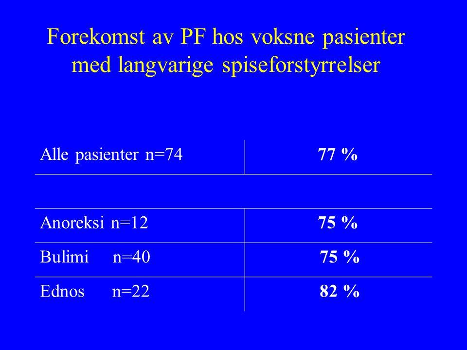 Forekomst av PF hos voksne pasienter med langvarige spiseforstyrrelser