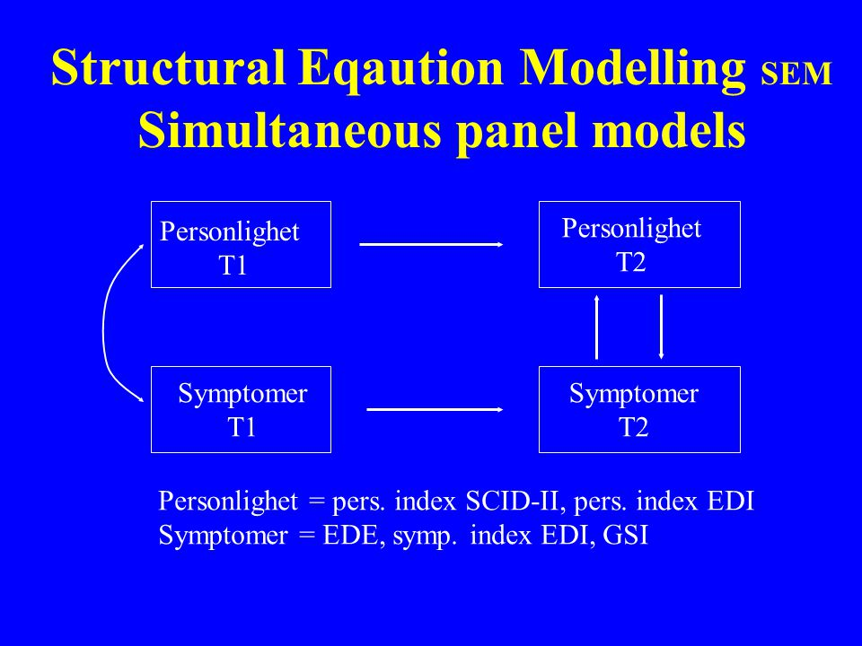 Structural Eqaution Modelling SEM Simultaneous panel models
