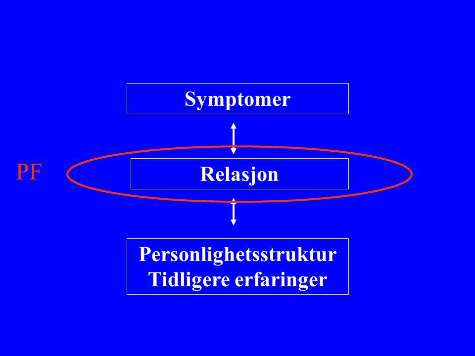 Personlighetsstruktur