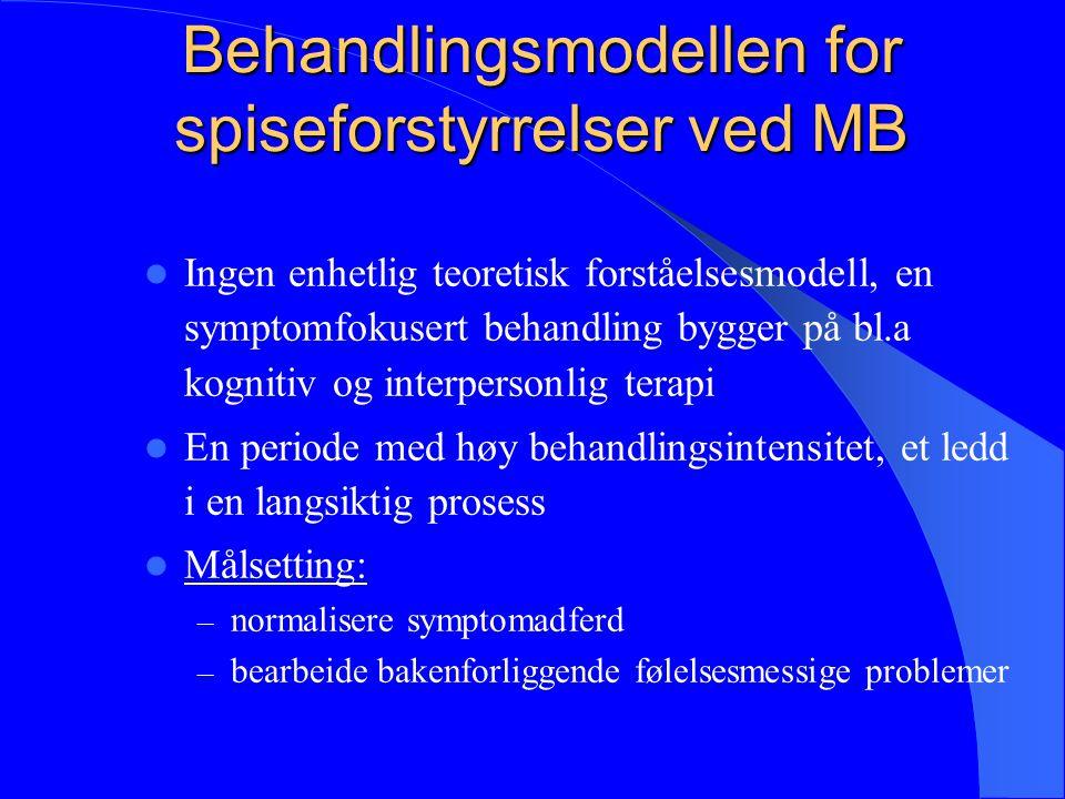 Behandlingsmodellen for spiseforstyrrelser ved MB