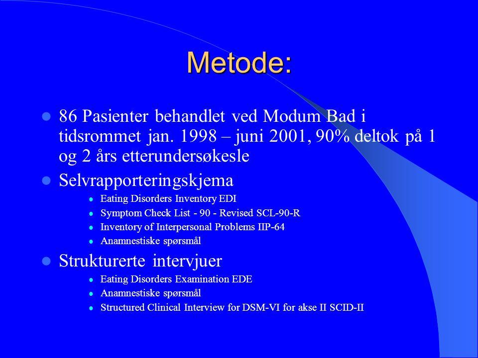 Metode: 86 Pasienter behandlet ved Modum Bad i tidsrommet jan. 1998 – juni 2001, 90% deltok på 1 og 2 års etterundersøkesle.