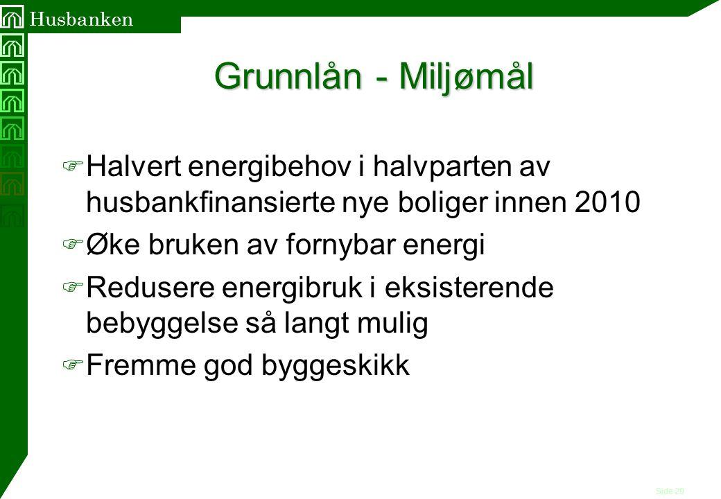 Grunnlån - Miljømål Halvert energibehov i halvparten av husbankfinansierte nye boliger innen 2010. Øke bruken av fornybar energi.