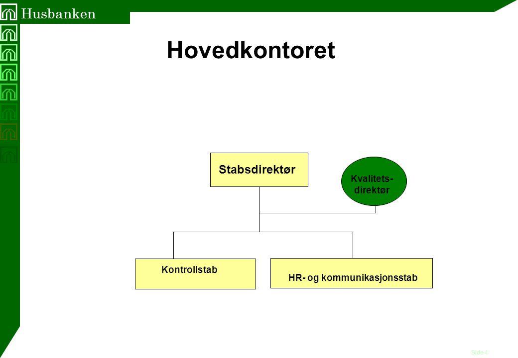 HR- og kommunikasjonsstab