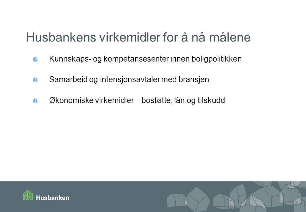 Husbankens virkemidler for å nå målene