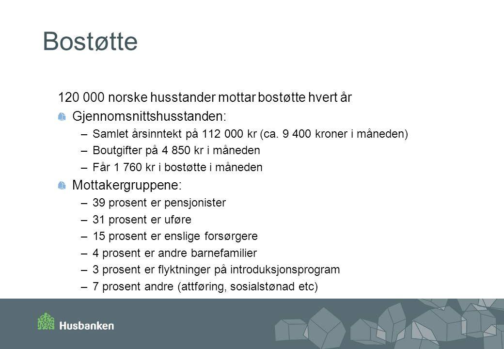 Bostøtte 120 000 norske husstander mottar bostøtte hvert år