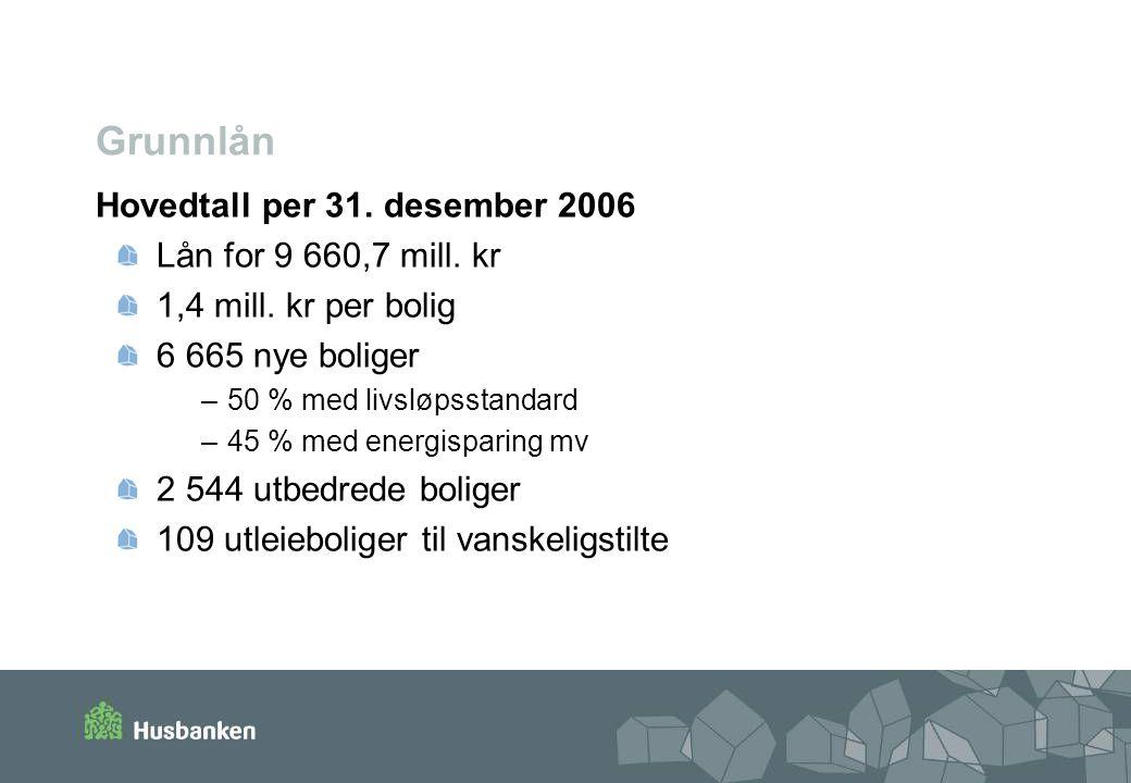 Grunnlån Hovedtall per 31. desember 2006 Lån for 9 660,7 mill. kr