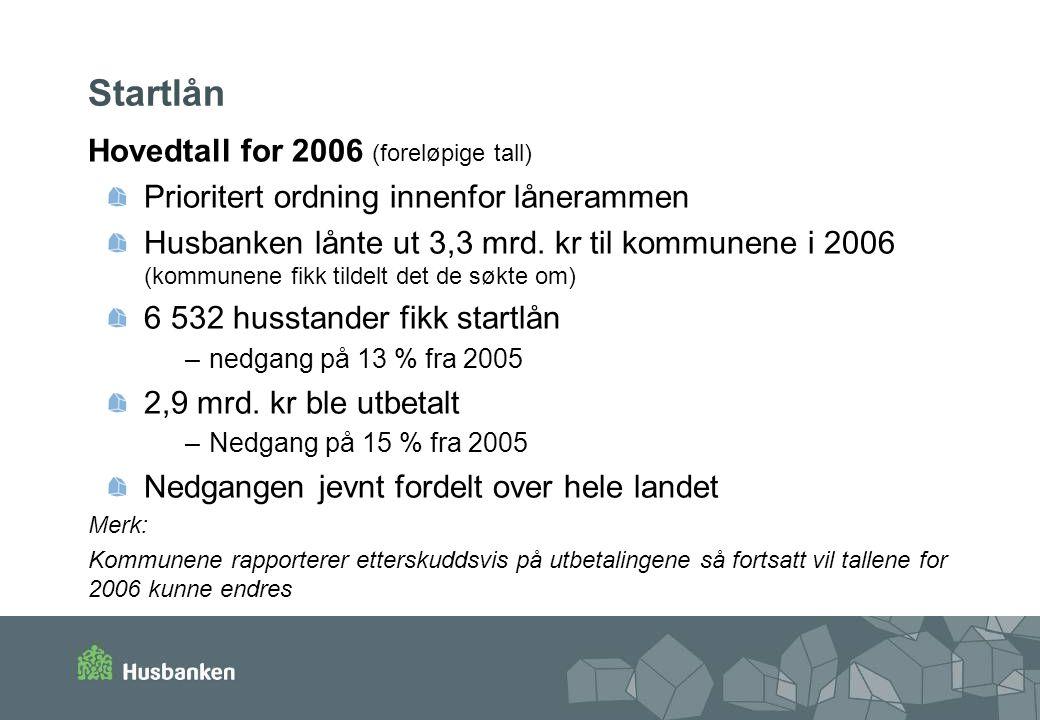 Startlån Hovedtall for 2006 (foreløpige tall)