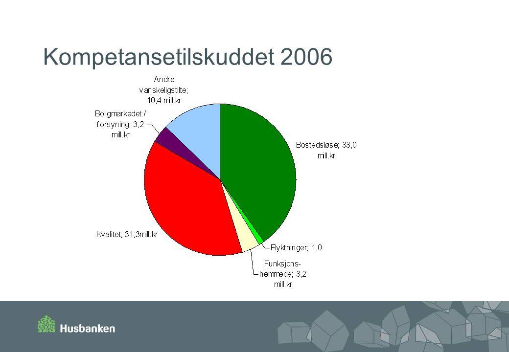 Kompetansetilskuddet 2006