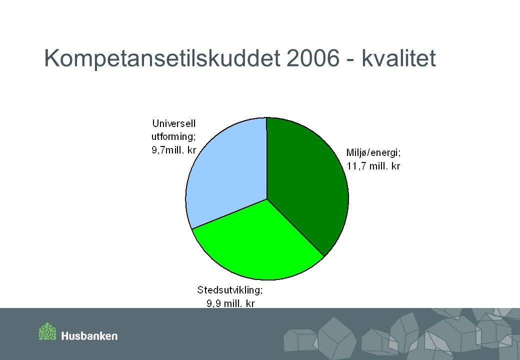 Kompetansetilskuddet 2006 - kvalitet