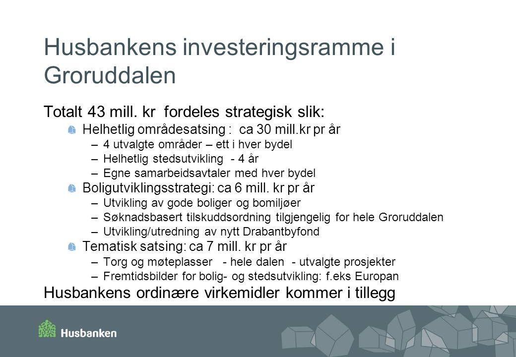 Husbankens investeringsramme i Groruddalen