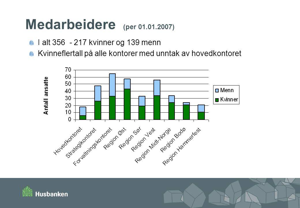 Medarbeidere (per 01.01.2007) I alt 356 - 217 kvinner og 139 menn