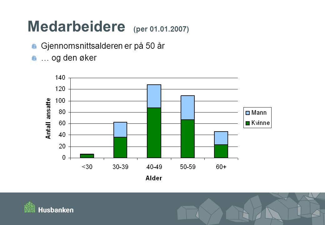 Medarbeidere (per 01.01.2007) Gjennomsnittsalderen er på 50 år