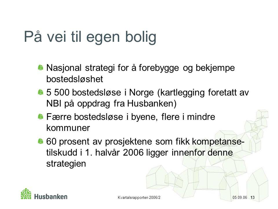 På vei til egen bolig Nasjonal strategi for å forebygge og bekjempe bostedsløshet.