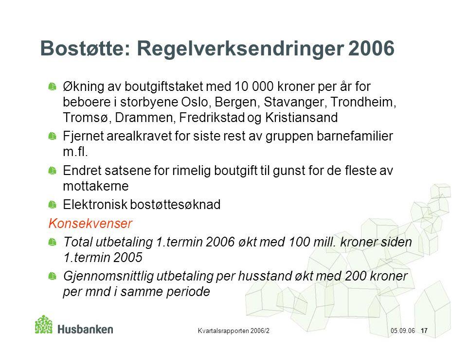 Bostøtte: Regelverksendringer 2006