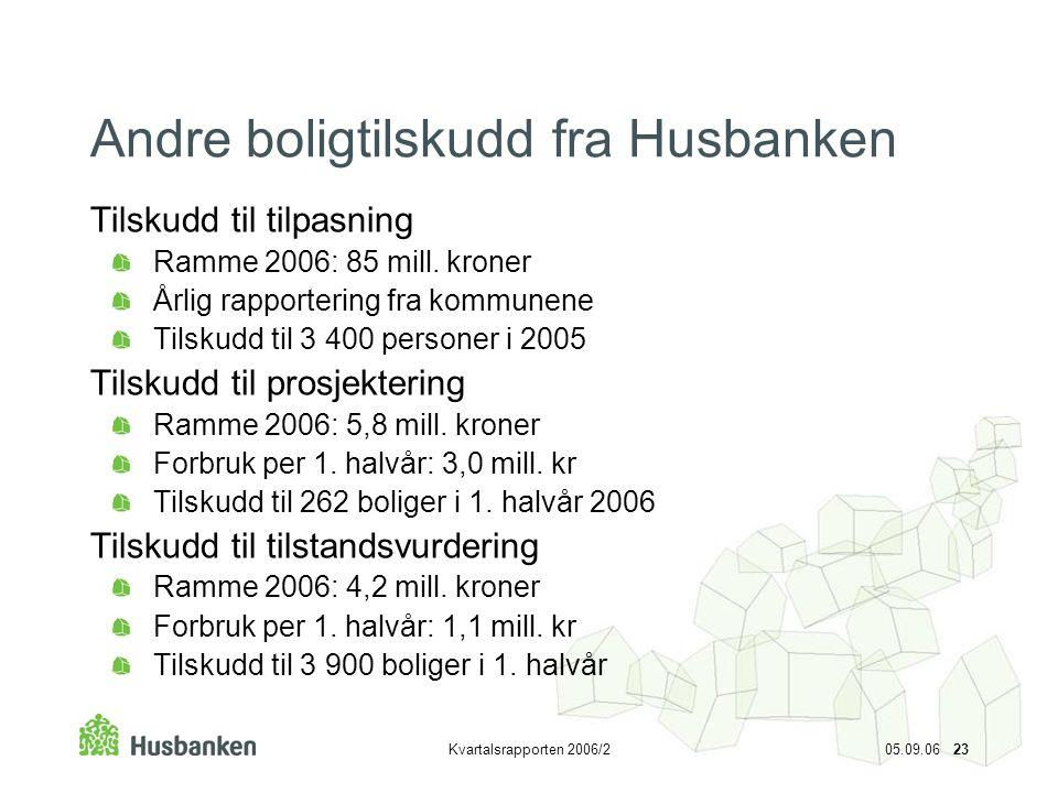 Andre boligtilskudd fra Husbanken