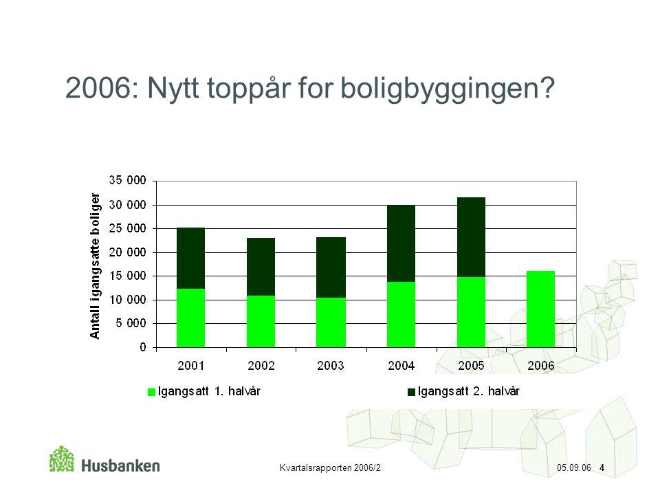 2006: Nytt toppår for boligbyggingen