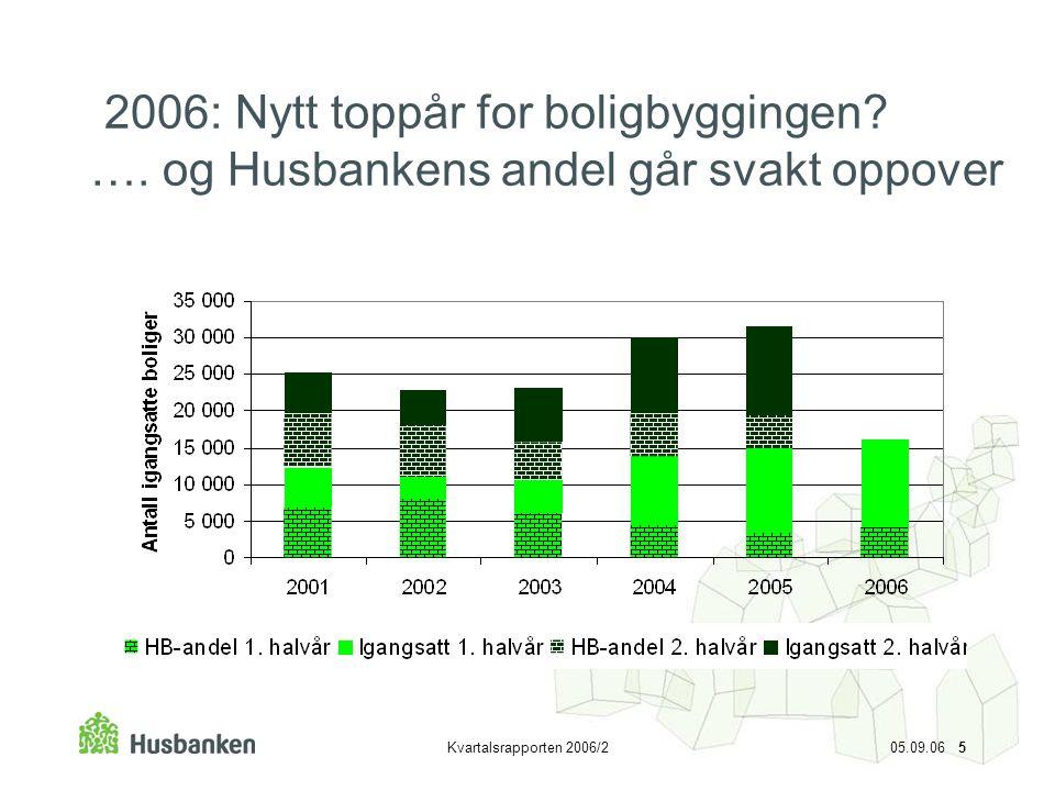 2006: Nytt toppår for boligbyggingen. …