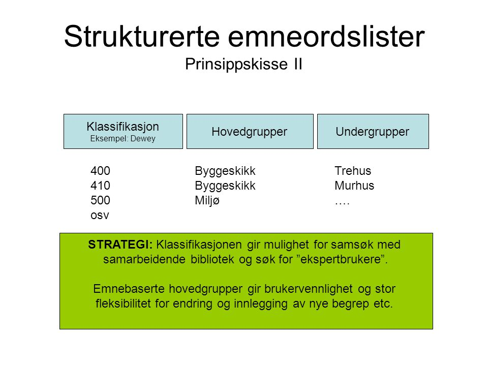 Strukturerte emneordslister Prinsippskisse II