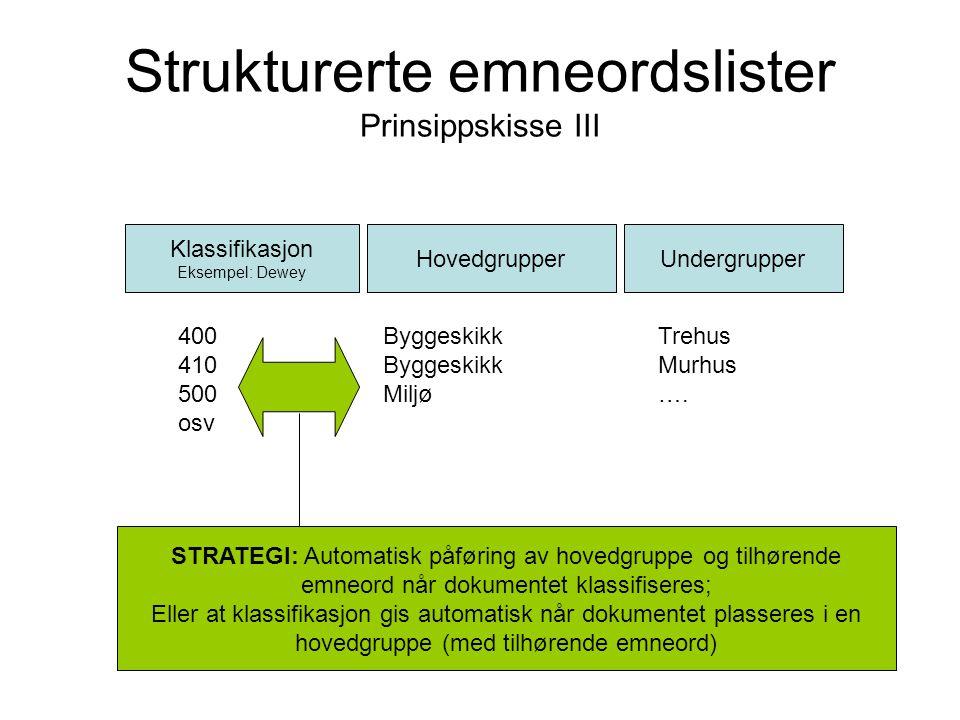 Strukturerte emneordslister Prinsippskisse III