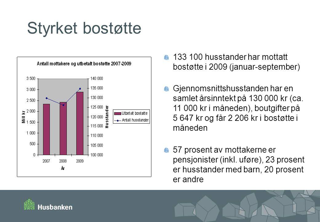 Styrket bostøtte 133 100 husstander har mottatt bostøtte i 2009 (januar-september)