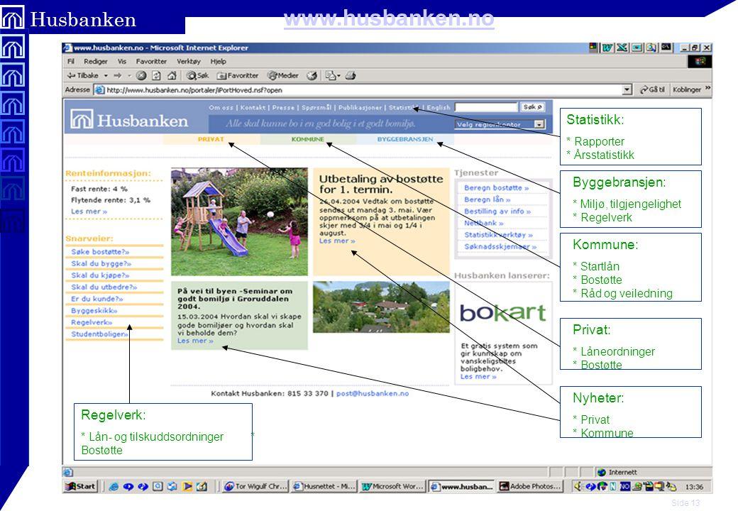 www.husbanken.no Statistikk: Byggebransjen: Kommune: Privat: Nyheter: