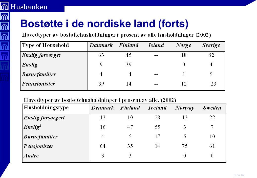 Bostøtte i de nordiske land (forts)