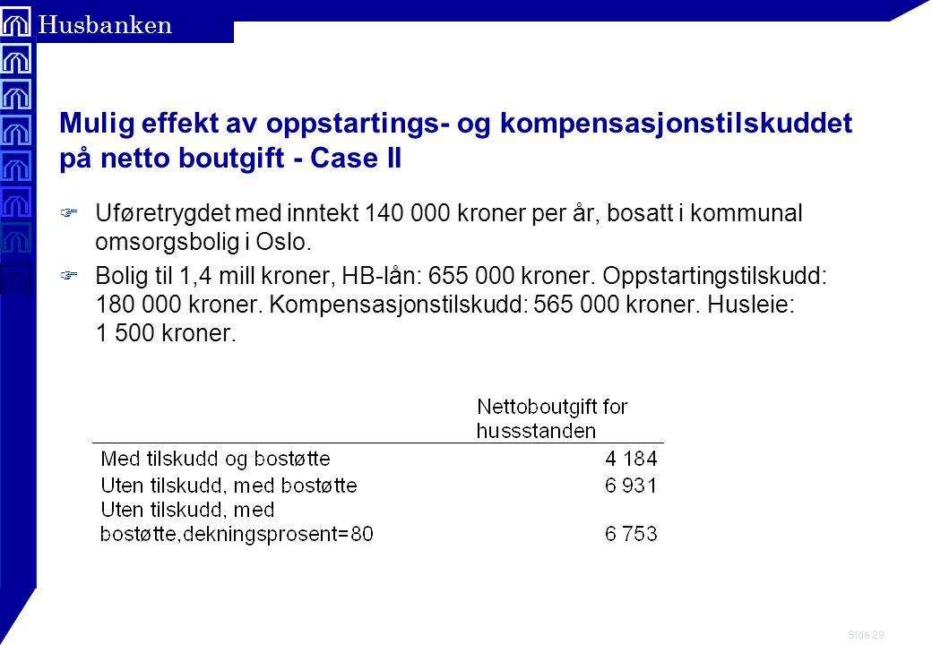 Mulig effekt av oppstartings- og kompensasjonstilskuddet på netto boutgift - Case II
