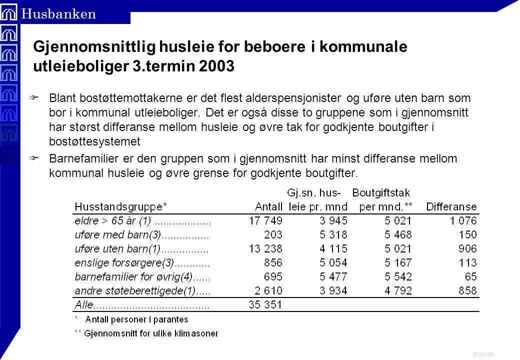 Gjennomsnittlig husleie for beboere i kommunale utleieboliger 3