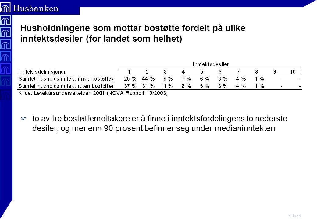 Husholdningene som mottar bostøtte fordelt på ulike inntektsdesiler (for landet som helhet)