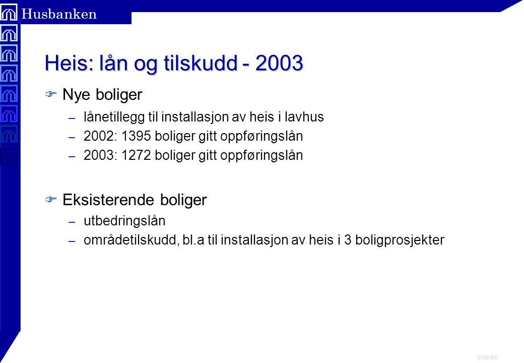 Heis: lån og tilskudd - 2003 Nye boliger Eksisterende boliger