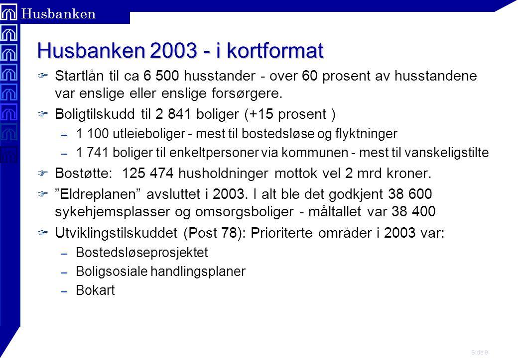 Husbanken 2003 - i kortformat