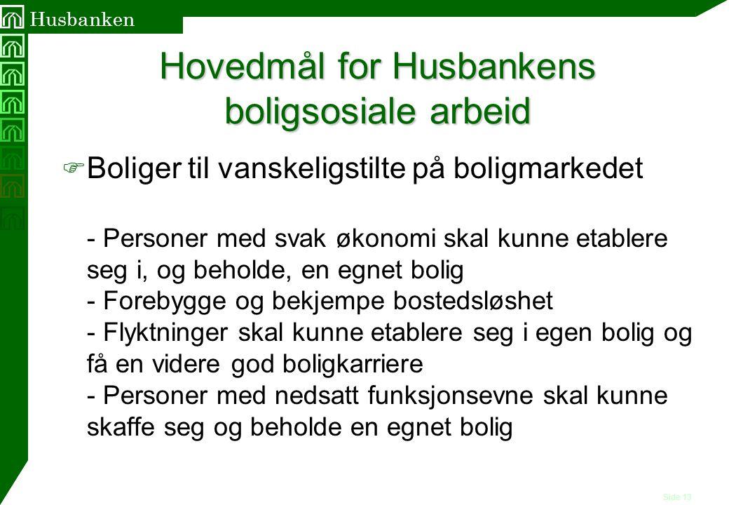 Hovedmål for Husbankens boligsosiale arbeid