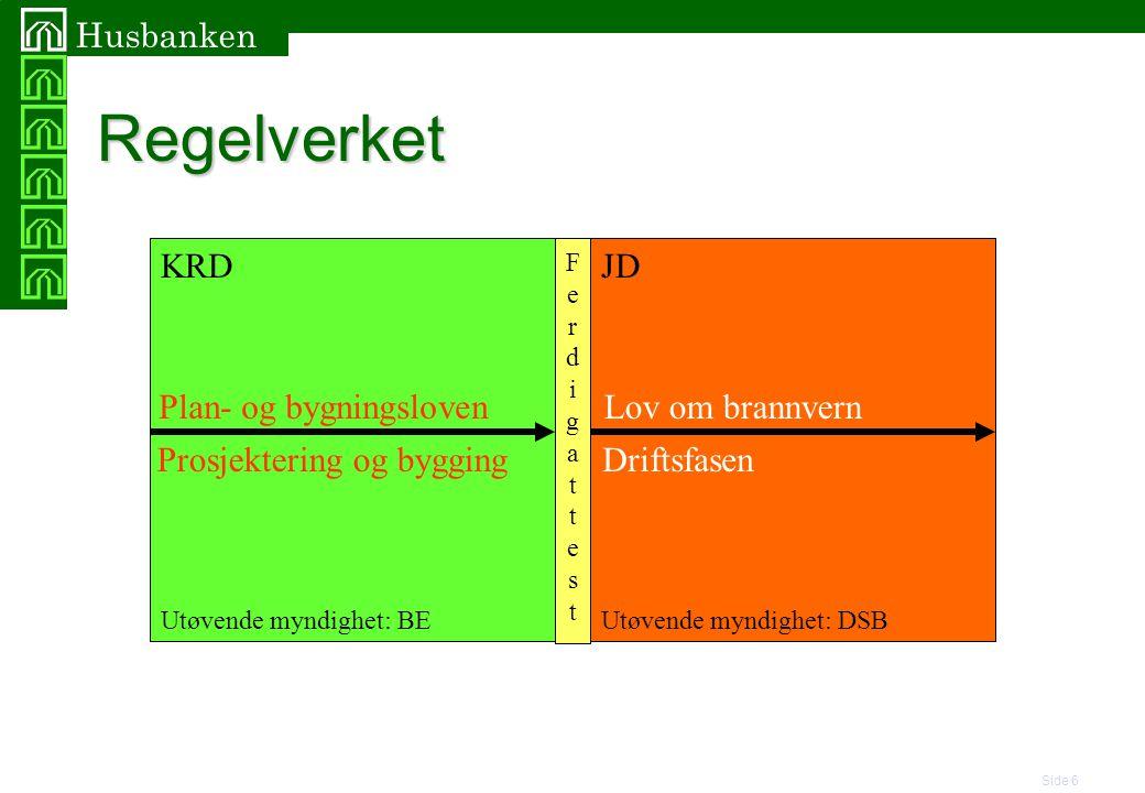 Regelverket KRD JD Plan- og bygningsloven Lov om brannvern