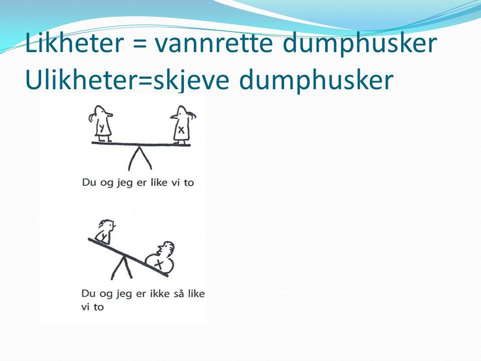 Likheter = vannrette dumphusker Ulikheter=skjeve dumphusker