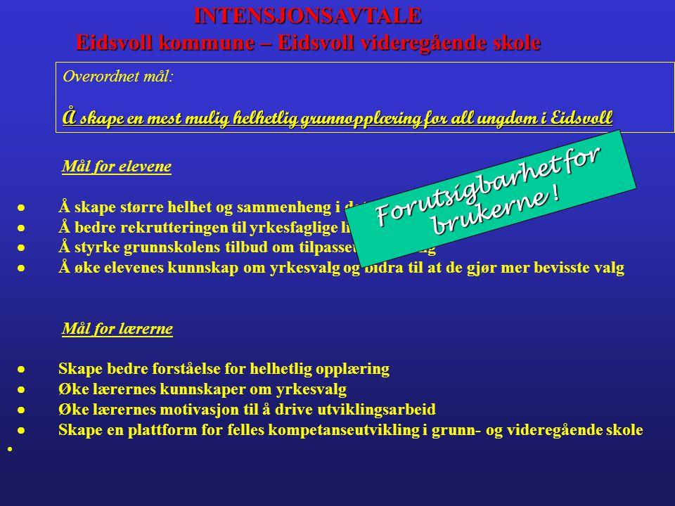INTENSJONSAVTALE Eidsvoll kommune – Eidsvoll videregående skole