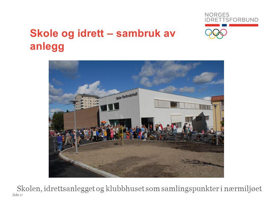 Skole og idrett – sambruk av anlegg