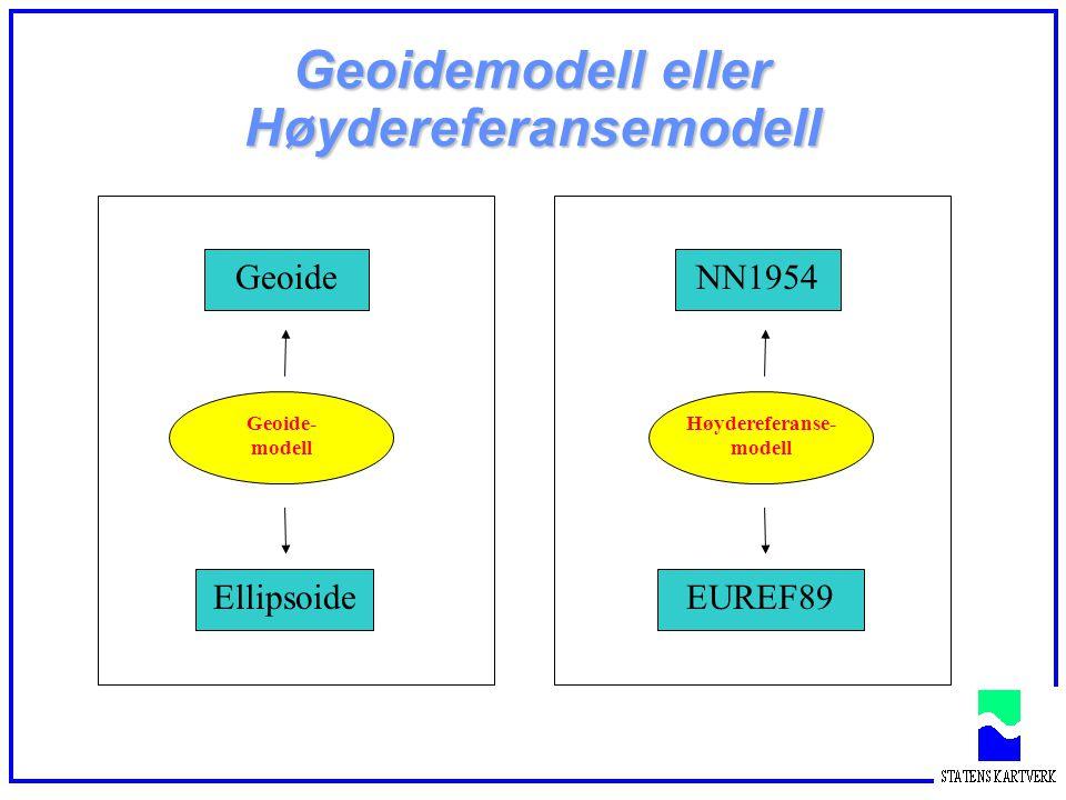 Geoidemodell eller Høydereferansemodell