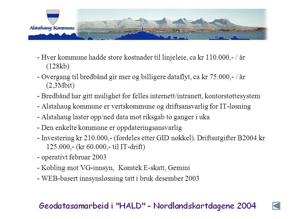 - Hver kommune hadde store kostnader til linjeleie, ca kr 110