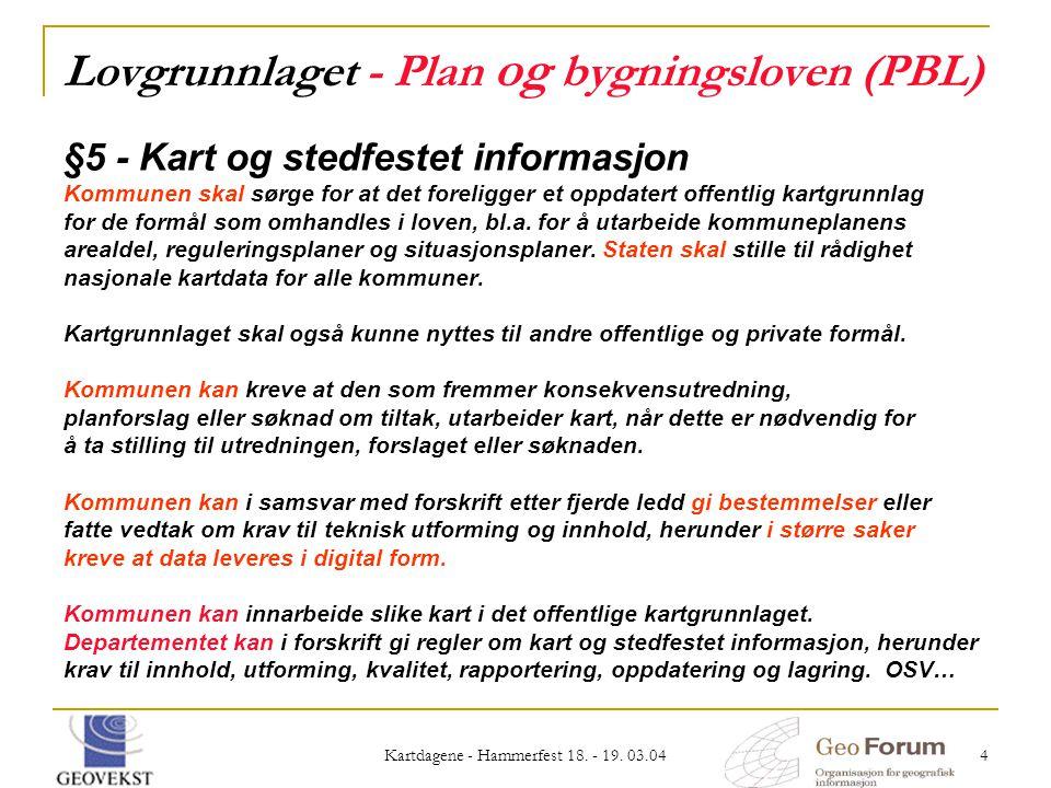 Lovgrunnlaget - Plan og bygningsloven (PBL)