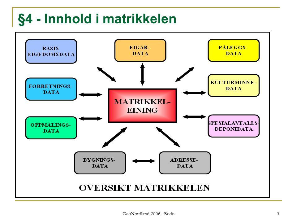 §4 - Innhold i matrikkelen