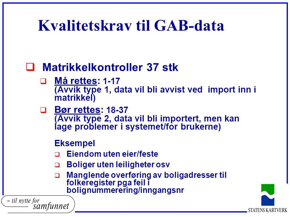 Kvalitetskrav til GAB-data
