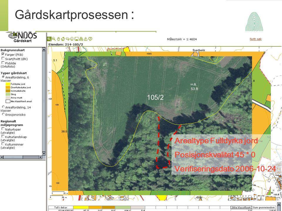 Gårdskartprosessen : Arealtype Fulldyrka jord Posisjonskvalitet 45 * 0