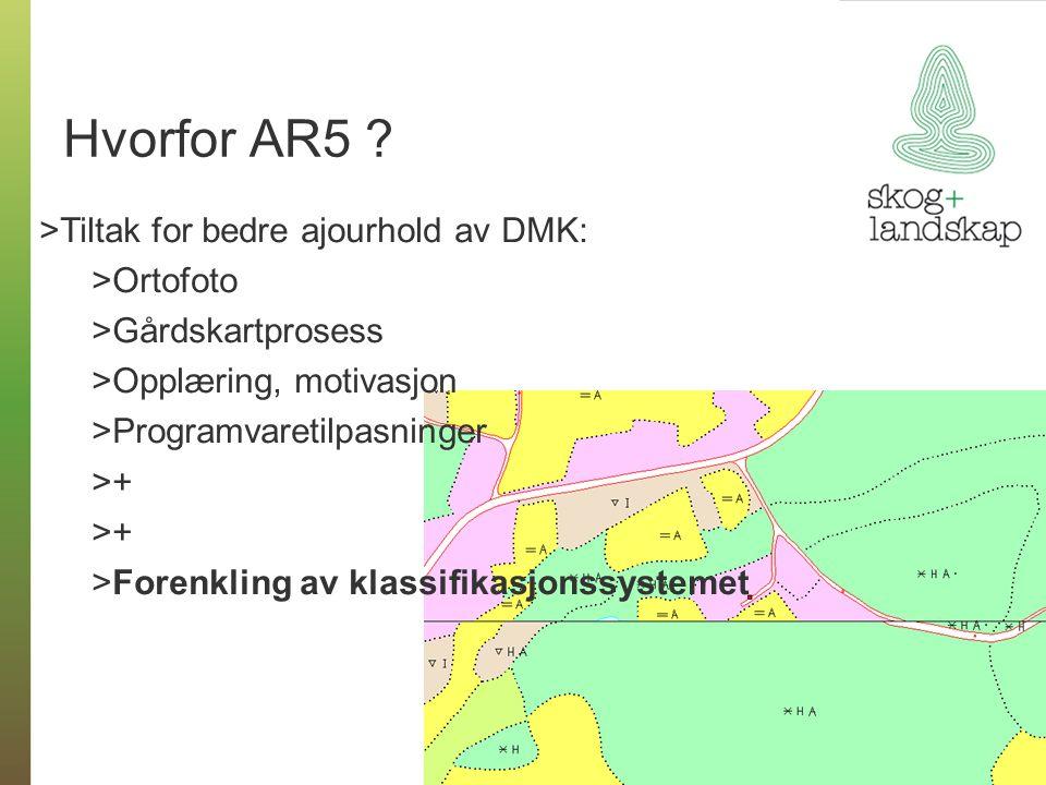 Hvorfor AR5 Tiltak for bedre ajourhold av DMK: Ortofoto